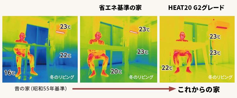 高気密高断熱の家